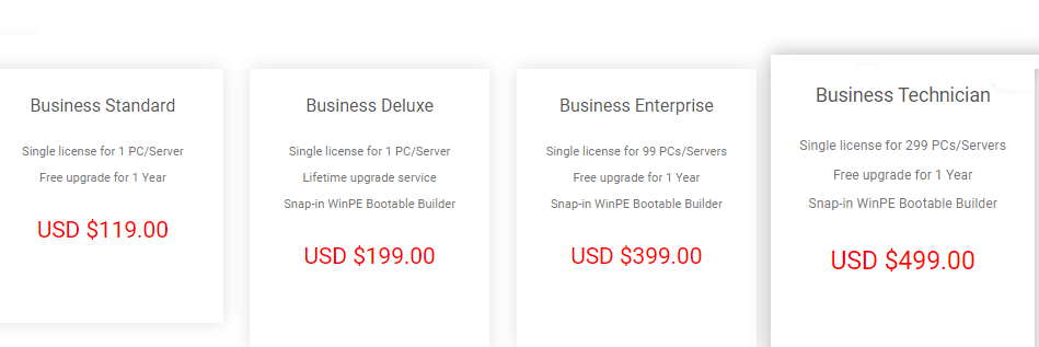 Business package details